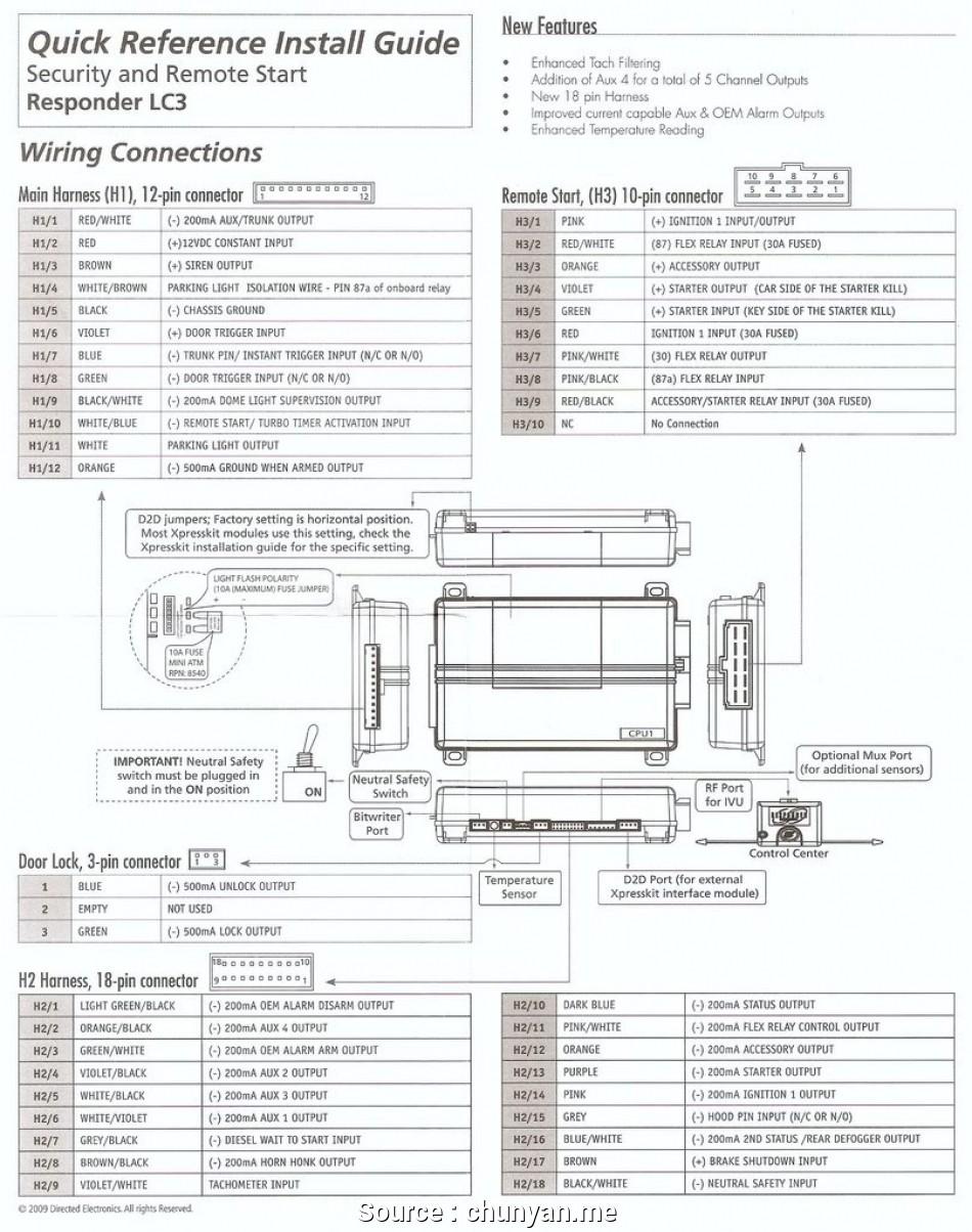 [DIAGRAM_3ER]  Viper 3105v Wiring Diagram - Znen 150cc Gy6 Ignition Wiring Diagram for Wiring  Diagram Schematics   Viper 5000 Wiring Diagram      Wiring Diagram Schematics