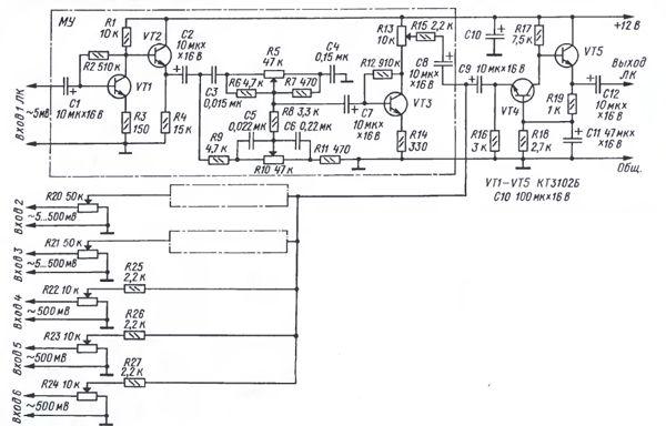 Phenomenal Audio Mixing Equipment Auto Electrical Wiring Diagram Wiring Cloud Counpengheilarigresichrocarnosporgarnagrebsunhorelemohammedshrineorg