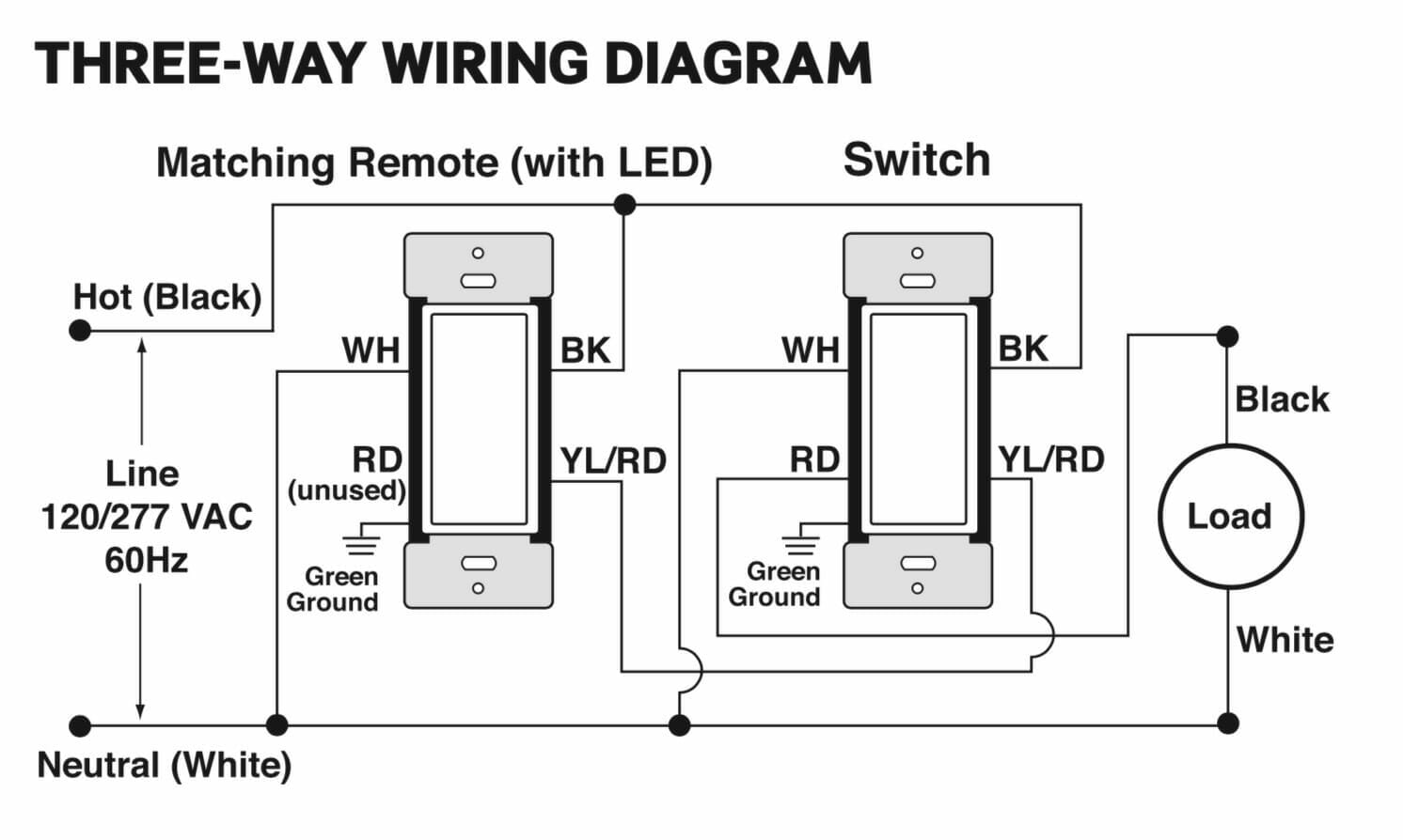 3 pole light dimmer switch wiring diagram wr 7907  warmer wiring diagram further lutron single pole dimmer  warmer wiring diagram further lutron