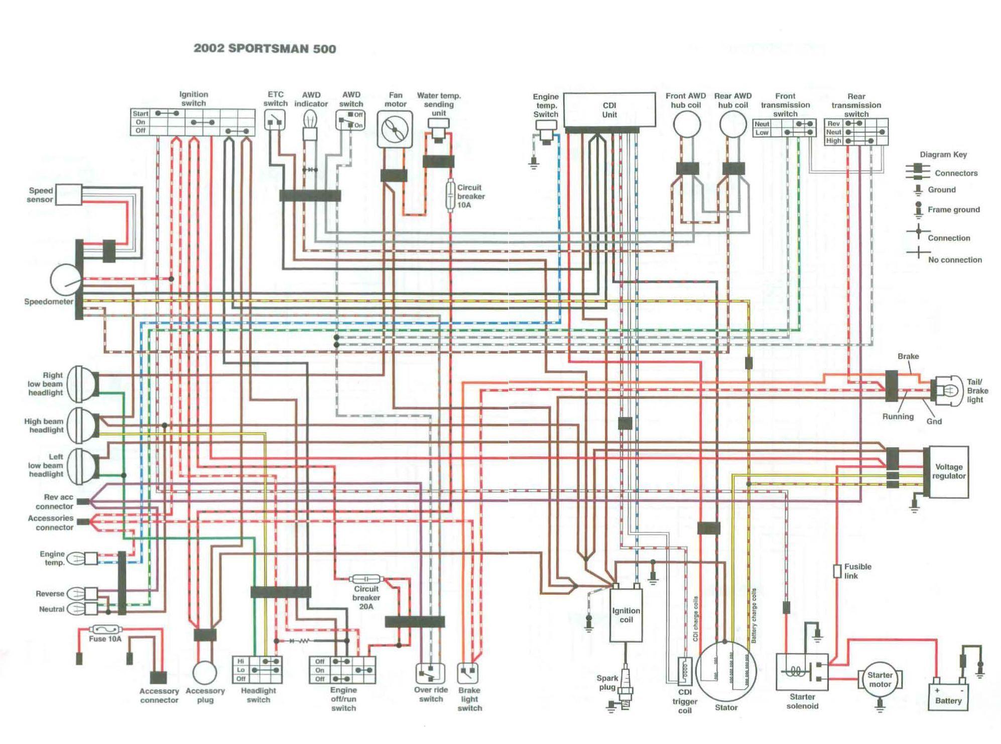 99 Polaris Ranger Wiring Diagram Wall Switch Schematic Wiring Diagram For Wiring Diagram Schematics