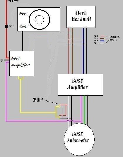 Swell Subwoofer Wiring Schematics Basic Electronics Wiring Diagram Wiring Cloud Domeilariaidewilluminateatxorg