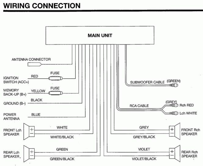 Sony Car Sterio Wiring Diagram Car