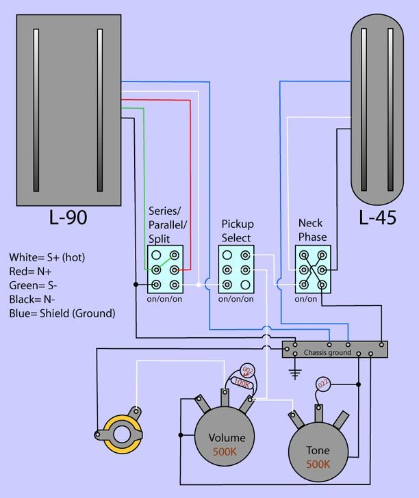 Bill Lawrence Usa Humbucker Wiring Diagram from static-assets.imageservice.cloud