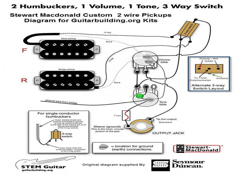 Single Conductor Humbucker Wiring Diagram from static-assets.imageservice.cloud