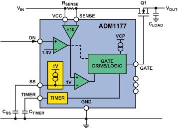 Prime Understanding Hot Swap Example Of Hot Swap Circuit Design Process Wiring Cloud Genionhyedimohammedshrineorg