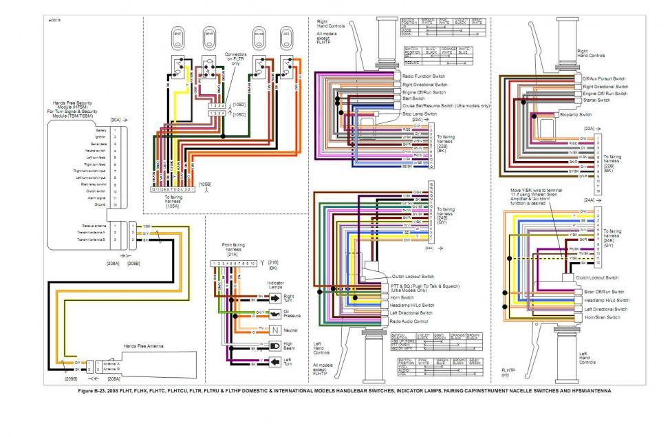 brake light wiring diagram for 1996 harley electra glide - 2002 hyundai  elantra fuse box diagram for wiring diagram schematics  wiring diagram schematics