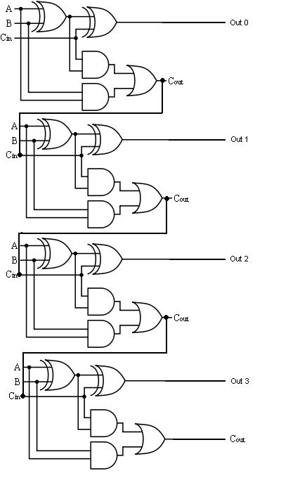 oc_4209] 4 bit full adder logic circuit download diagram 4 bit adder logic diagram  acion hyedi mohammedshrine librar wiring 101