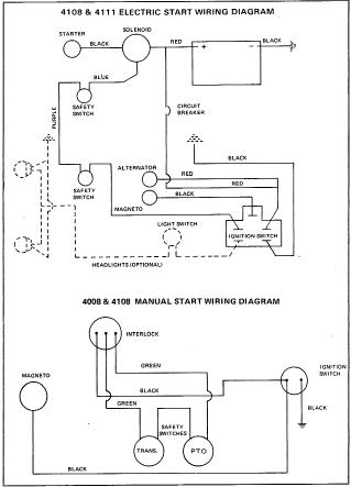simplicity lawn mower wiring diagram ne 3038  wiring diagram additionally on simplicity broadmoor  ne 3038  wiring diagram additionally on