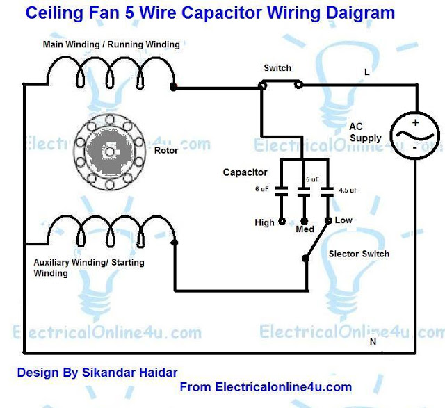 Astounding 5 Wire Ceiling Fan Capacitor Wiring Diagram Basic Electronics Wiring Cloud Ostrrenstrafr09Org