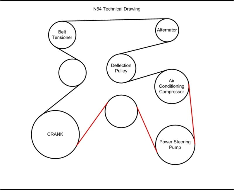 Super Belt Routing And Timing Belt Diagrams Furthermore Jeep Wrangler Belt Wiring Cloud Uslyletkolfr09Org