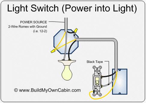 Pleasant How To Wire A Light Switch Smartthings Wiring Cloud Licukosporaidewilluminateatxorg