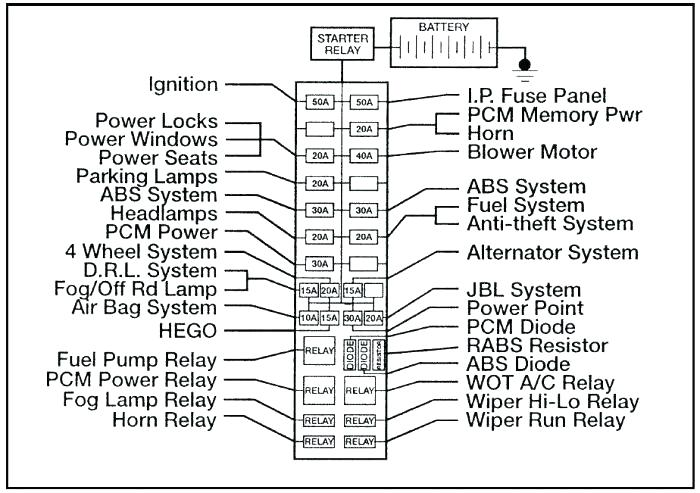 2004 ford taurus fuse diagram dh 0214  ford taurus fuse box diagram ford taurus fuse box diagram 2004 ford taurus fuse box diagram under hood dh 0214  ford taurus fuse box diagram