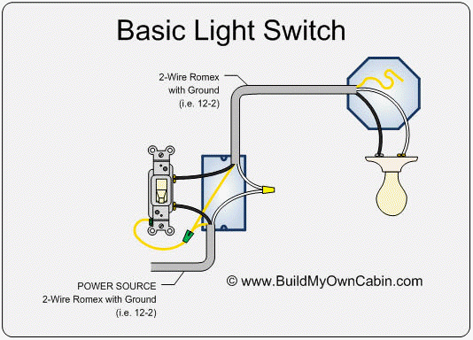 Remarkable How To Wire A Light Switch Smartthings Wiring Cloud Timewinrebemohammedshrineorg