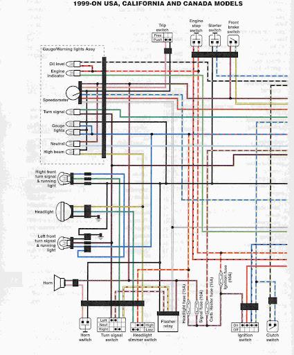 yamaha 1100 wiring diagram - wiring diagrams post object-indor -  object-indor.michelegori.it  michelegori.it