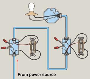 Strange How To Wire Three Way Light Switches Wiring Cloud Xortanetembamohammedshrineorg