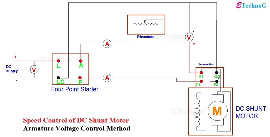 Brake Test On Dc Compound Motor Theory Wikipedia