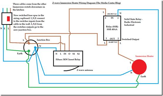 VB_4518] Wiring Diagram Immersion Heater Wiring Diagram Immersion Heater  Wiring Free DiagramWida Scoba Bocep Mohammedshrine Librar Wiring 101