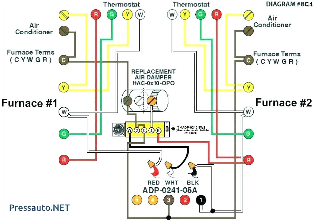 Central Air Thermostat Wiring Diagram from static-assets.imageservice.cloud