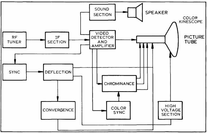 AG_5203] Diagrams Wiring Schematic Symbols Chart Functional Flow Block  Diagram Wiring DiagramIvoro Vira Mohammedshrine Librar Wiring 101