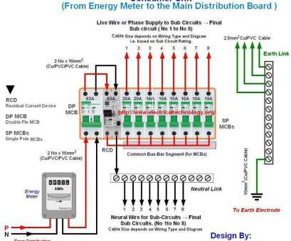 house distribution board wiring diagram  fuse box for