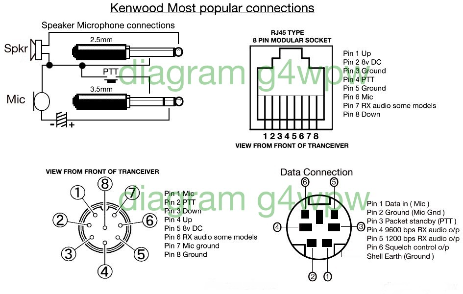 Amazing Co Mic Wiring Diagram Wiring Diagram Wiring Cloud Photlessiegrecoveryedborg