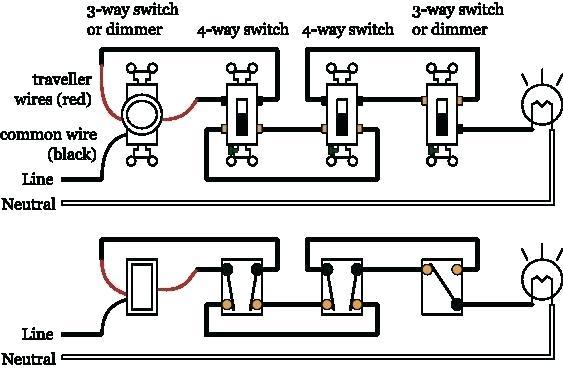 Magnificent Leviton 3 Way Dimmer Switch Wiring Diagram Extraordinary And Random Wiring Cloud Lukepaidewilluminateatxorg