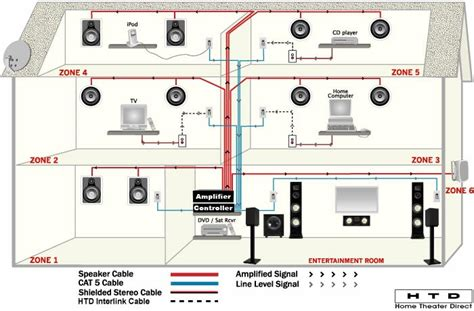 Whole Home Audio Wiring Diagram -3 Way Light Wiring Diagram Broan Exhaust  Fan | Begeboy Wiring Diagram Source | Whole House Speaker Wiring Diagram |  | Begeboy Wiring Diagram Source