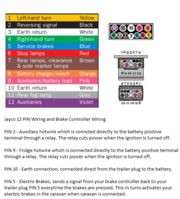 [QMVU_8575]  WN_7027] 12 Pin Wire Diagram Led   12 Pin Wire Diagram Led      Eumqu Capem Mohammedshrine Librar Wiring 101