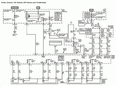Excellent Camaro Cruise Wiring Diagram Pdf Epub Library Wiring Cloud Rdonaheevemohammedshrineorg