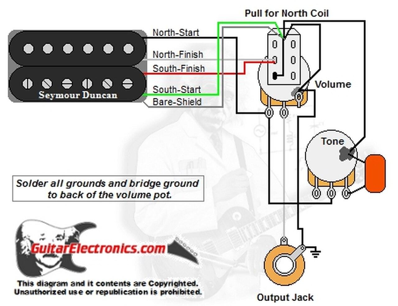 [WQZT_9871]  XG_9400] Synsonics Electric Guitar Wiring Diagram Schematic Wiring   Synsonics Electric Guitar Wiring Diagram      Grebs Unho Rele Mohammedshrine Librar Wiring 101