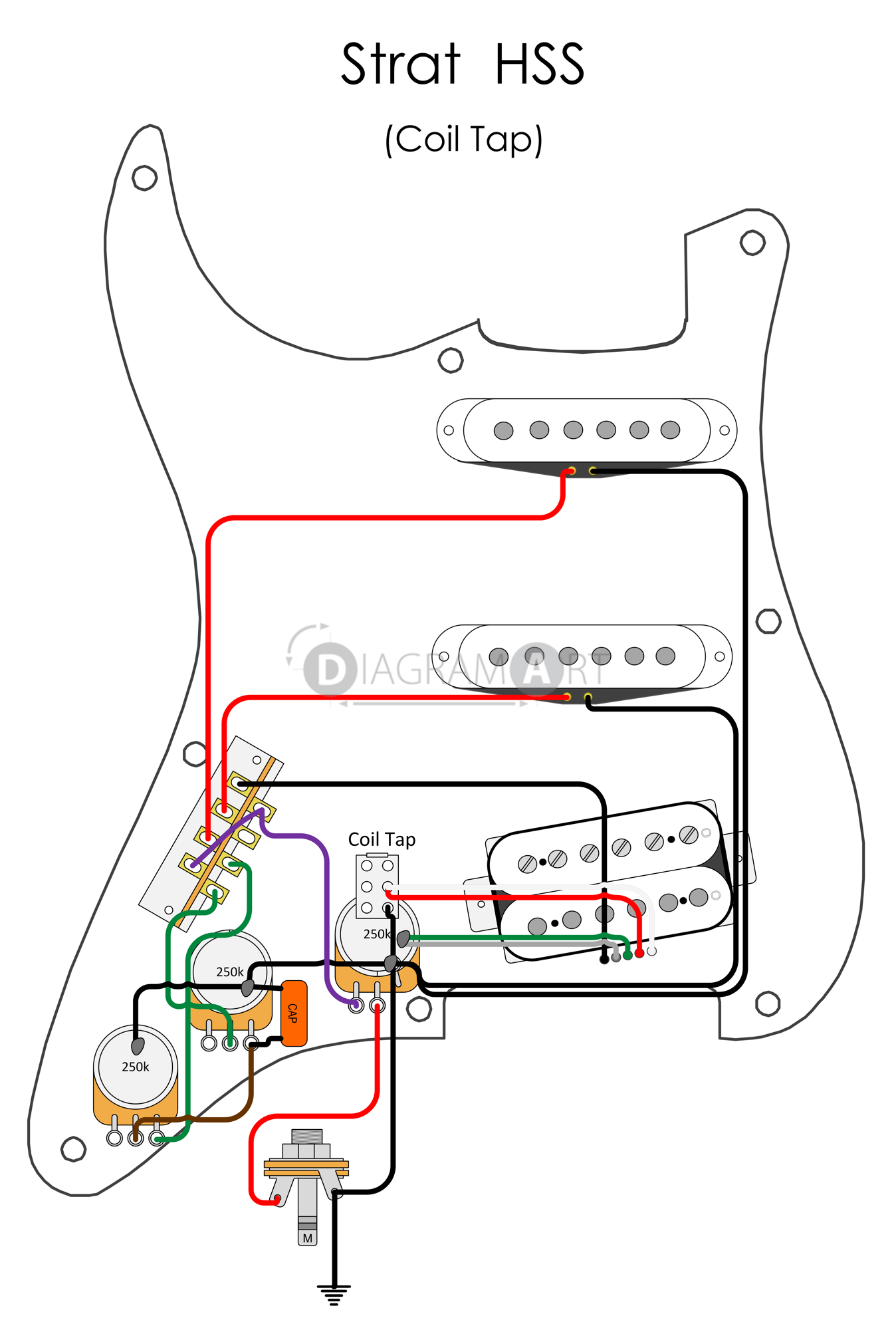[ZSVE_7041]  Guitar Wiring Diagram Hss - Kenmore Refrigerator Wiring Diagram for Wiring  Diagram Schematics | Wiring Diagram Guitar |  | Wiring Diagram Schematics