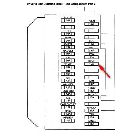 tz 5685 layout for 2003 sienna fuse box schematic wiring layout for 2003 sienna fuse box