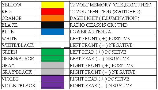 OM_9140] Sony Car Stereo Wiring Diagram On Sony Car Stereo Color Wiring  Download DiagramOupli Weasi Getap Mohammedshrine Librar Wiring 101