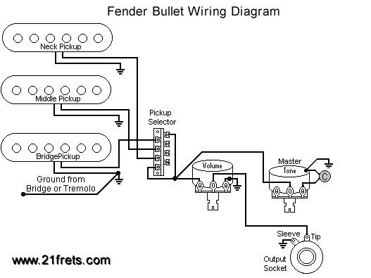 DW_8551] Squier Bullet Strat Wiring Diagram Also Squier Bullet Wiring  DiagramOnica Bepta Mohammedshrine Librar Wiring 101