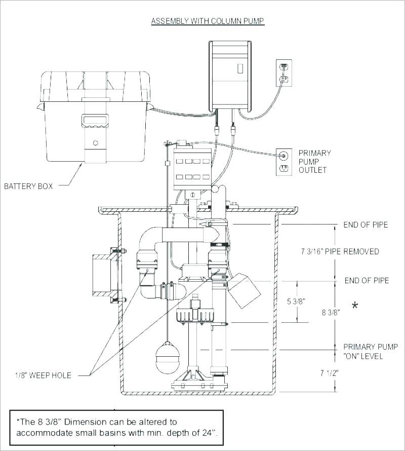 [SCHEMATICS_48YU]  AV_3105] Schematic Septic Floats Download Diagram | Wiring Diagram Septic Tank Control |  | Kicep Capem Mohammedshrine Librar Wiring 101
