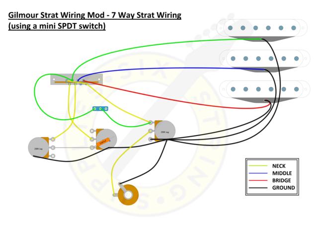 Ya 7448  Strat Mod Wiring Diagrams Download Diagram