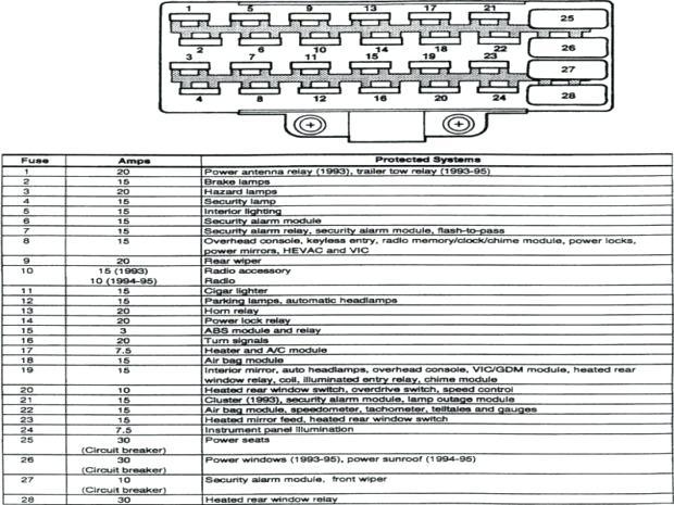 93 jeep cherokee fuse diagram mh 1490  1994 honda accord rear fuse box car wiring diagram  1994 honda accord rear fuse box car