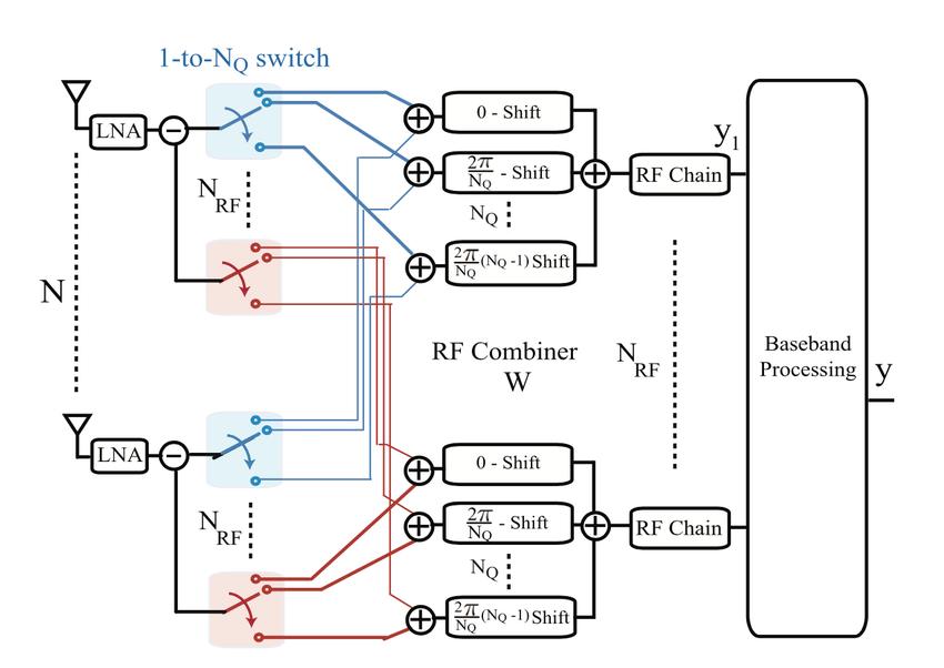 MW_9358] Warlock Alarm Wiring Diagram Schematic WiringHutpa Itis Mohammedshrine Librar Wiring 101