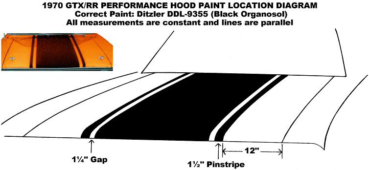 Zg 5103 1970 Plymouth Road Runner Gtx Hood Paint On 70 Duster Wiring Diagram Free Diagram