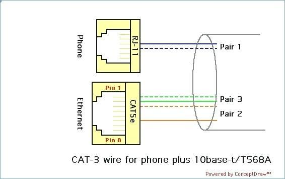 Cat 3 Wire Schematic Wiring Diagrams Source