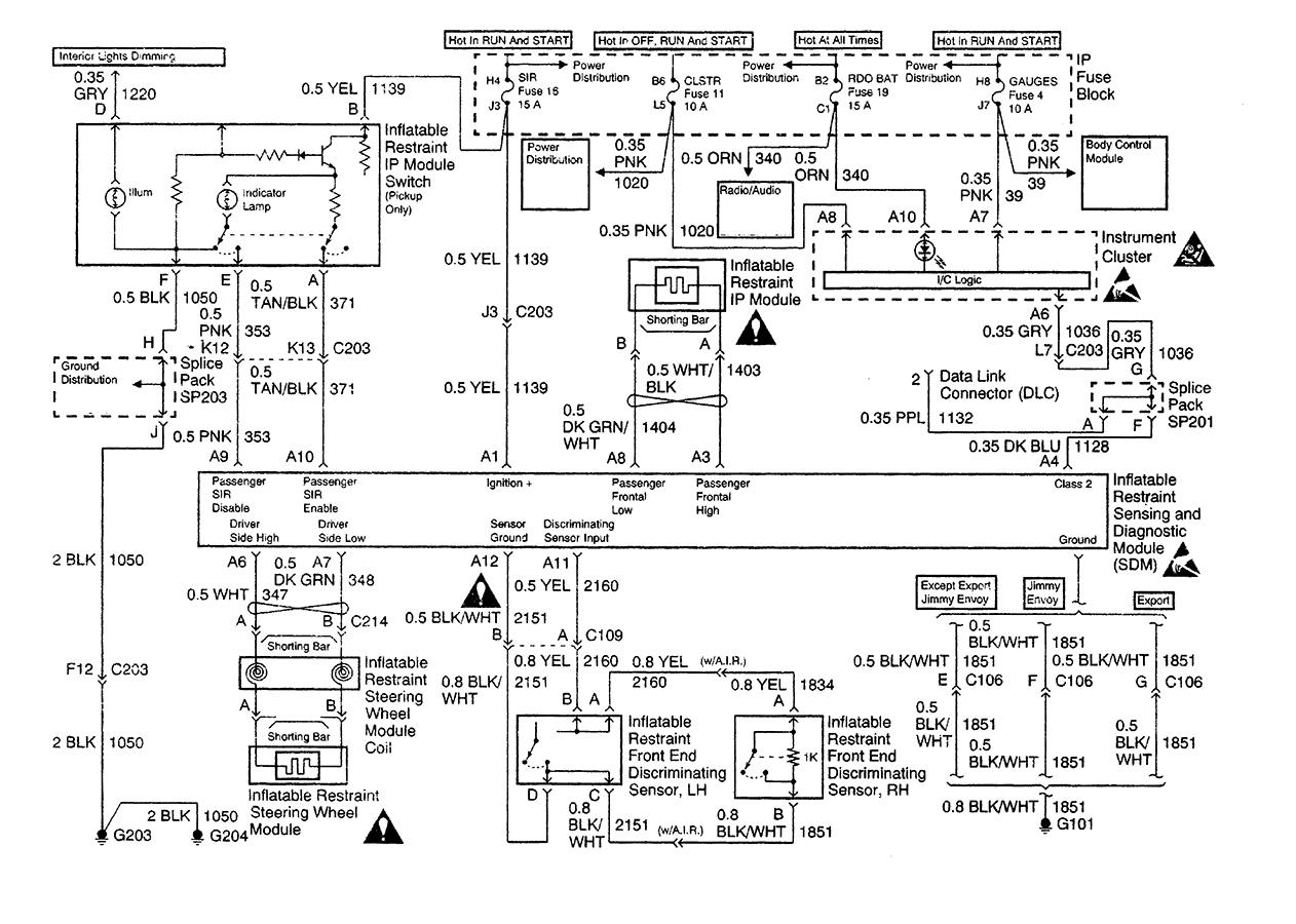 Wiring Diagram 2003 S10 Sir -2000 Bmw 528i E39 Fuse Box | Begeboy Wiring  Diagram SourceBegeboy Wiring Diagram Source