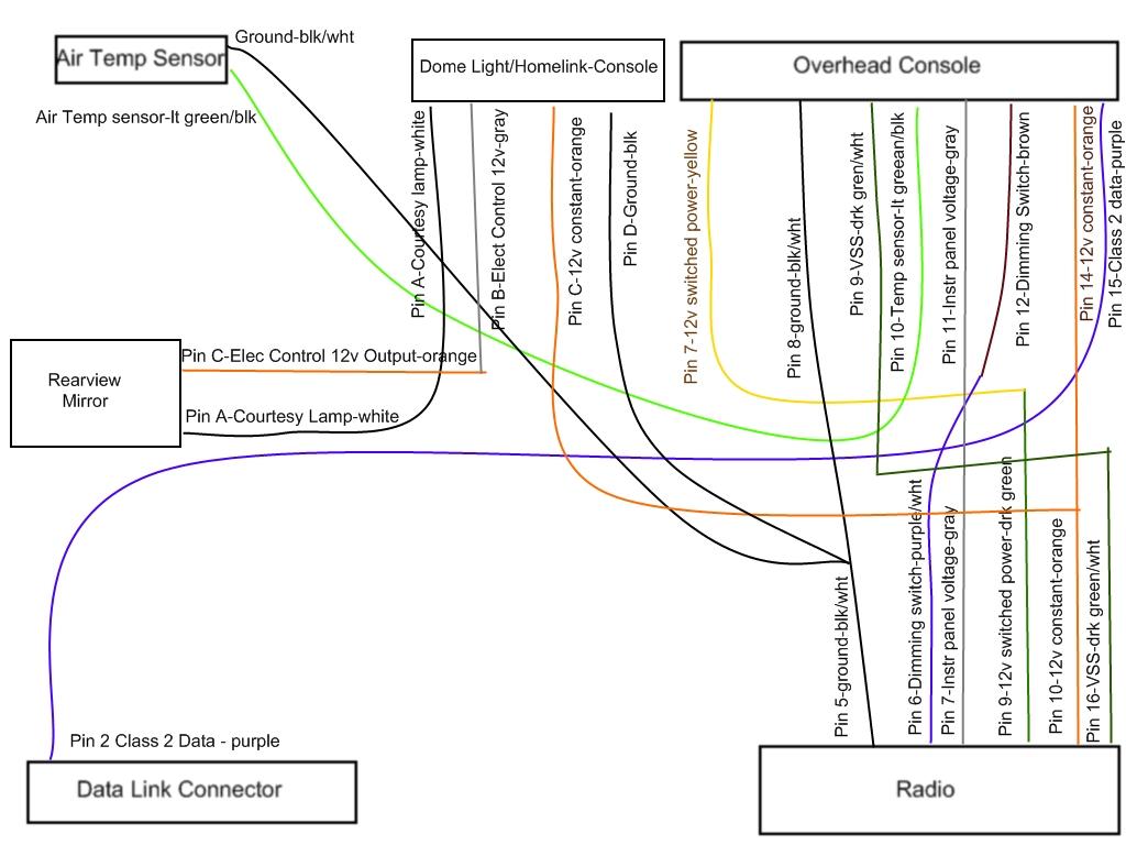 AF_2973] 1998 Chevy Blazer Radio Wiring Diagrams Download Diagram | 1998 Chevy Blazer Radio Wiring Diagram |  | Cana Anth Over Jebrp Mohammedshrine Librar Wiring 101