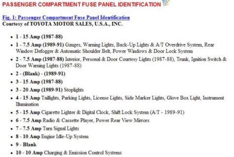 1991 Toyota Camry Fuse Box Kicker Sub Wiring Diagram Begeboy Wiring Diagram Source