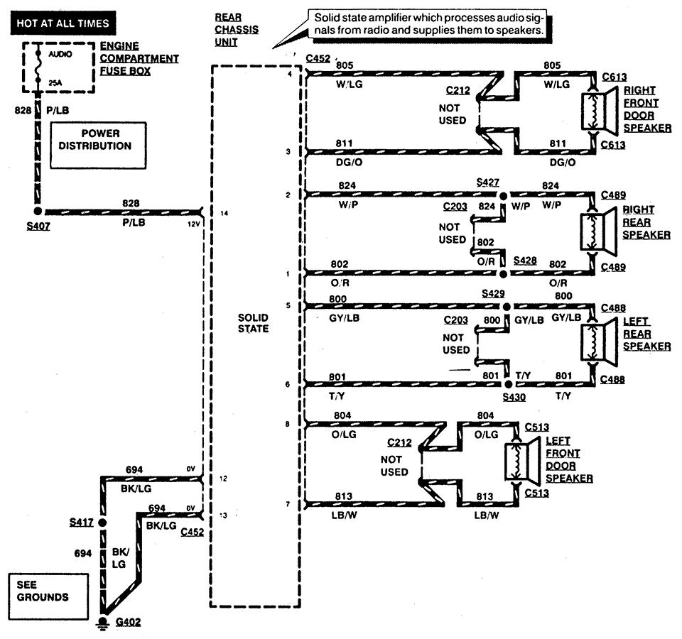GH_8934] Grand Marquis Wiring Harness Schematic WiringIvoro Expe Iness Hendil Mohammedshrine Librar Wiring 101