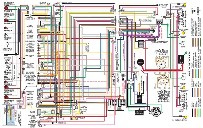 1968 plymouth satellite wiring diagram headlight switch wiring diagram 73 charger wiring diagram data  headlight switch wiring diagram 73