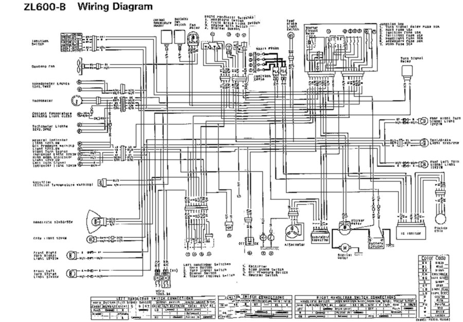 Kawasaki 610 Wiring Schematic - 2000 Buick Park Avenue Fuse Box Diagram for Wiring  Diagram SchematicsWiring Diagram Schematics