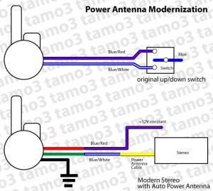 AF_8467] 1991 Toyota Aftermarket Power Antenna Wiring Diagram Schematic  WiringArnes Pendu Groa Props Tzici Cette Mohammedshrine Librar Wiring 101