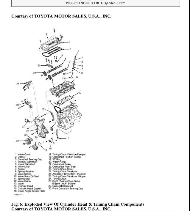 toyota 3 4 head engine diagram - featherlite trailers wiring diagram -  source-auto4.yenpancane.jeanjaures37.fr  wiring diagram resource