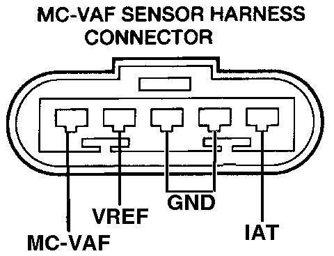 Brilliant Diypnp Documentation For 1993 1994 Ford Probe Wiring Cloud Dulfrecoveryedborg