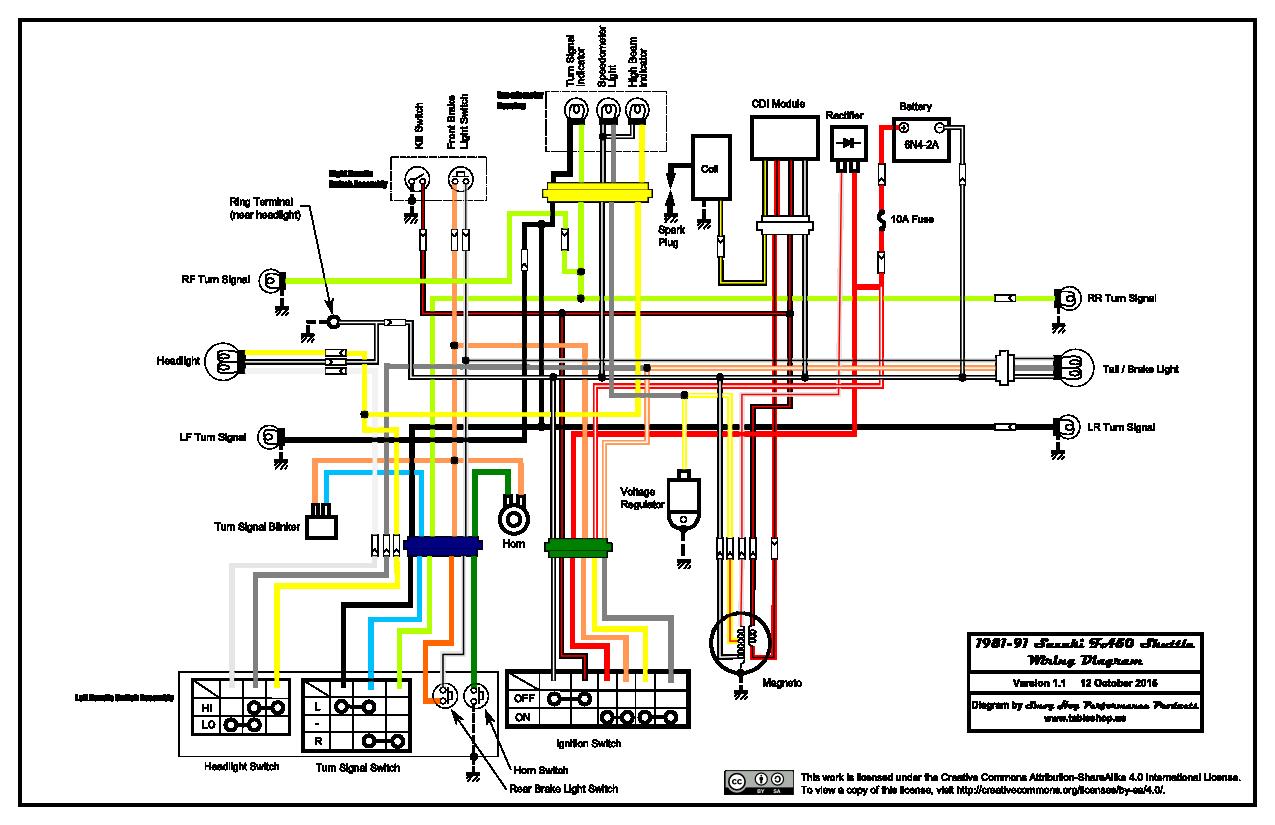 1996 Suzuki Katana Wiring Diagram Wiring Diagram Generate A Generate A Saleebalocchi It